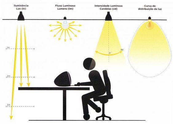 Đèn pin siêu sáng chính hãng uy tín nhất
